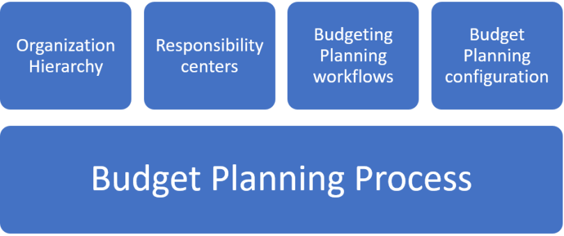00-Budget Planning.png