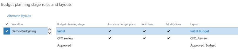 14-Budget Planning