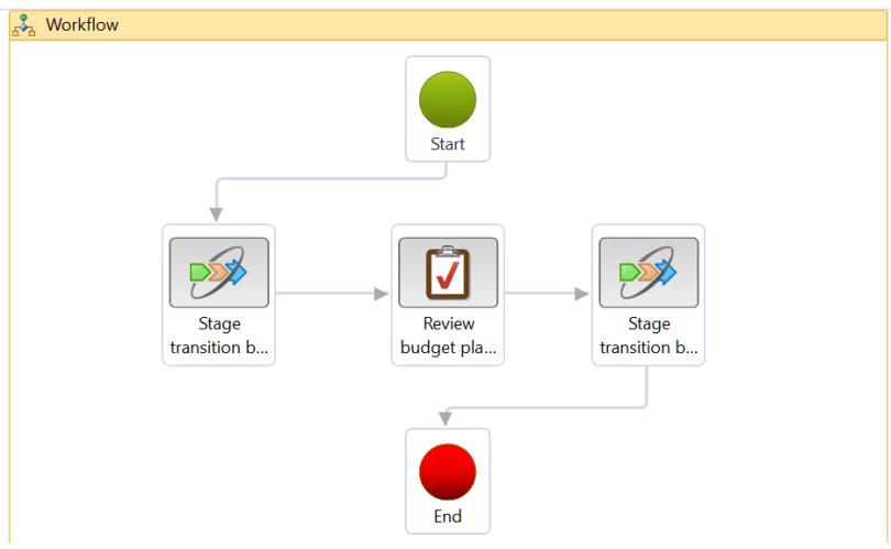 Advanced Budget Planning_000