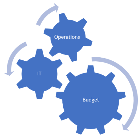 Advanced Budget Planning_0000