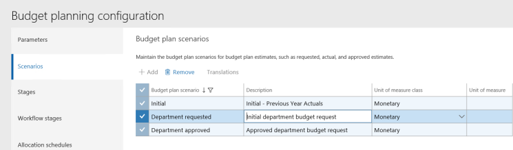 Advanced Budget Planning_01