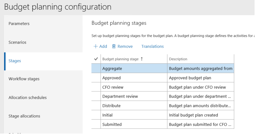 Advanced Budget Planning_02